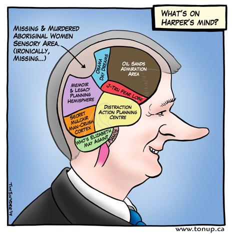 Harper's Brain