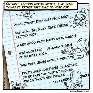 Election Apathy