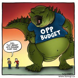 OPP Budget