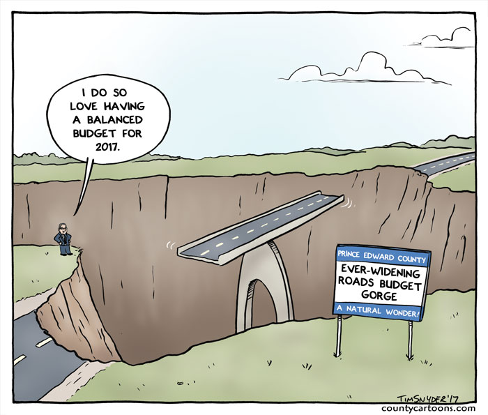 Balanced Road Budget
