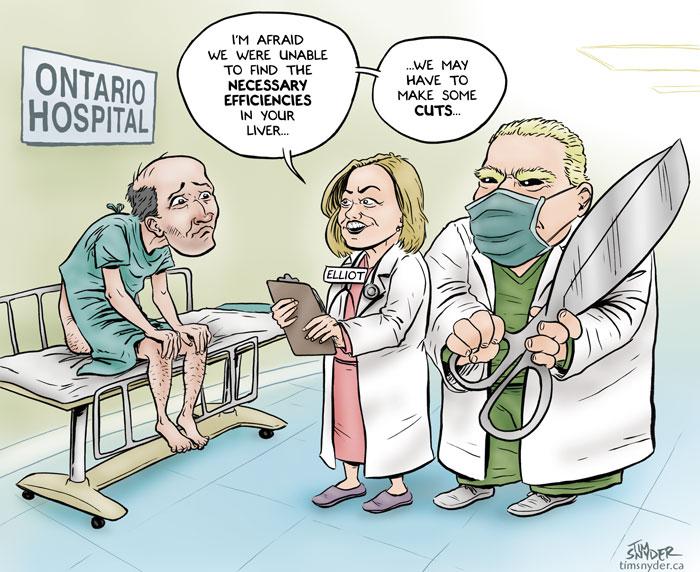Hospital Efficiencies